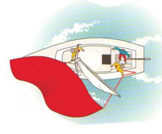 Spinnakers: hoist, trim and drop
